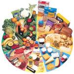 Imágenes de alimentos