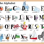 abecedario en ingles