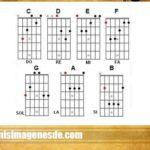 Imágenes de acordes de guitarra