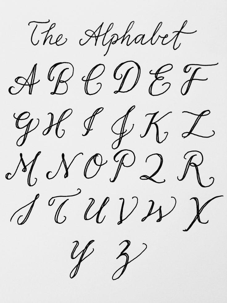 tipos de letras