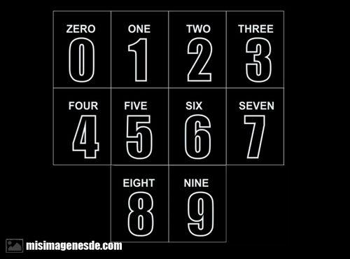 numeros del 1 al 10