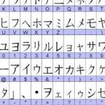 abecedario chino